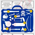 Забранени предмети и вещи на борда на самолет
